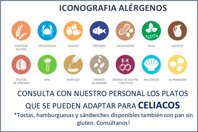 Iconografía de alérgenos